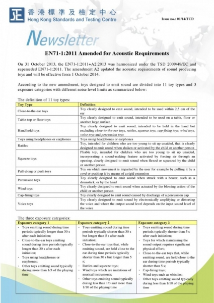 STC, EN71-1:2011 Amended for Acoustic Requirements,