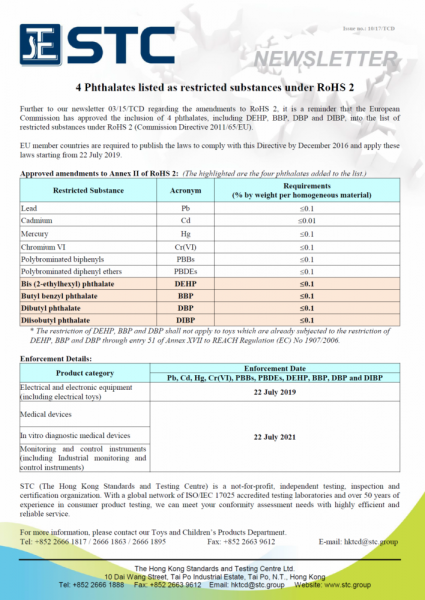 STC, 4 Phthalates listed as restricted substances under RoHS 2, DEHP, BBP, DBP, DIBP, Commission Directive 2011/65/EU,
