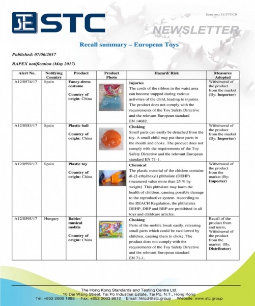 STC, Recall Summary – Toys in Europe and the US (May 2017),