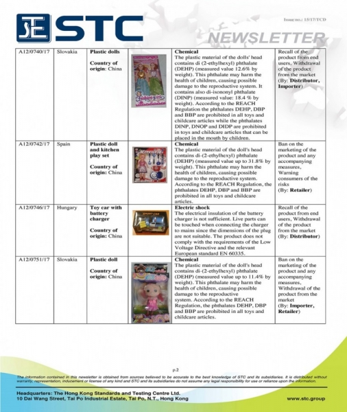STC, Recall Summary – Toys in Europe and the US (Jun 2017),