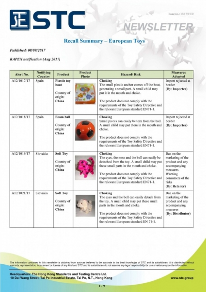 STC, Recall Summary – Toys in Europe and the US (Aug 2017),