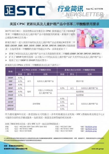 STC, 美国 CPSC 更新玩具及儿童护理产品中邻苯二甲酸酯禁用要求, CPSC, DEHP, DBP, BBP, DINP, DIBP, DCHP, DPENP, DHEXP,