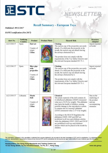STC, Recall Summary – Toys in Europe and the US (Oct 2017),