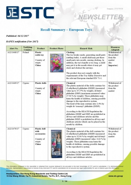 STC, Recall Summary – Toys in Europe and the US (Nov 2017),