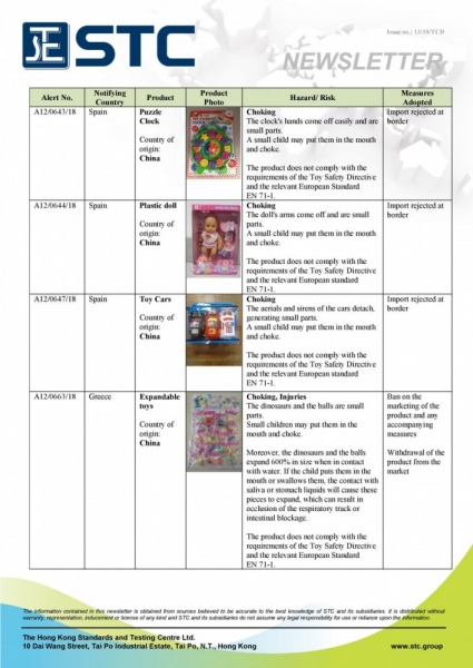2018_13 Toys Recall cases (May 2018)-page-003.jpg