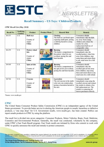 2018_13 Toys Recall cases (May 2018)-page-011.jpg