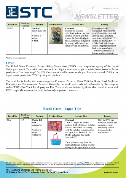 2018_23 Toys Recall cases (Oct 2018)-page-013.jpg