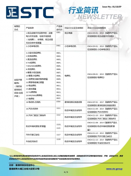 EP Newsletter_1801_中国强制性产品认证(CCC)最新变化_页面_4.jpg