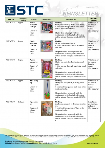2018_25 Toys Recall cases (Nov 2018)-page-009.jpg