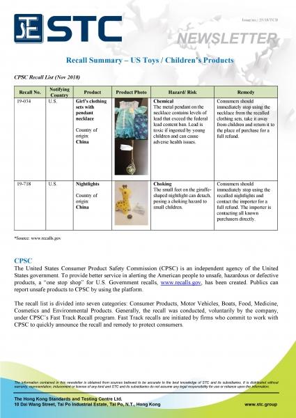 2018_25 Toys Recall cases (Nov 2018)-page-022.jpg
